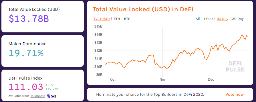 DeFi total locked value in DeFi Pulse
