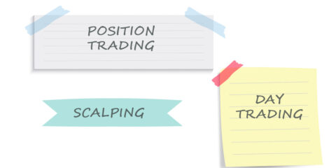 scalping, day trading and position trading